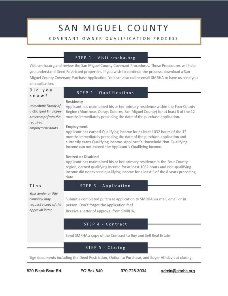 SMC Cov Owner Qualification Process